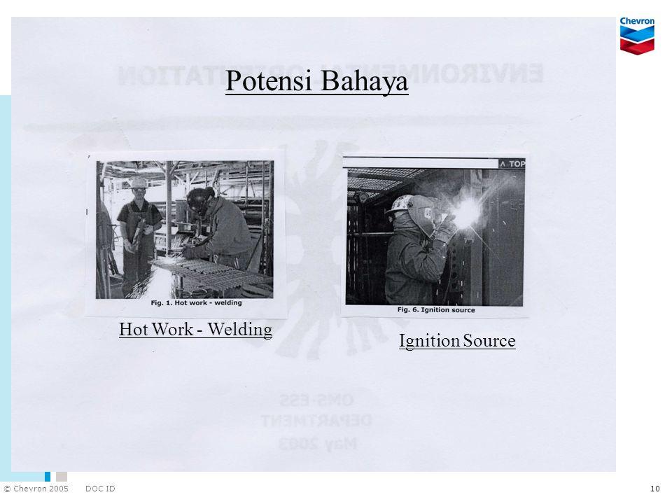 DOC ID © Chevron 2005 10 Hot Work - Welding Ignition Source Potensi Bahaya