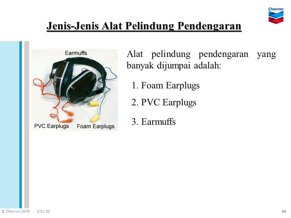 DOC ID © Chevron 2005 24 Jenis-Jenis Alat Pelindung Pendengaran Alat pelindung pendengaran yang banyak dijumpai adalah: 1. Foam Earplugs 2. PVC Earplu