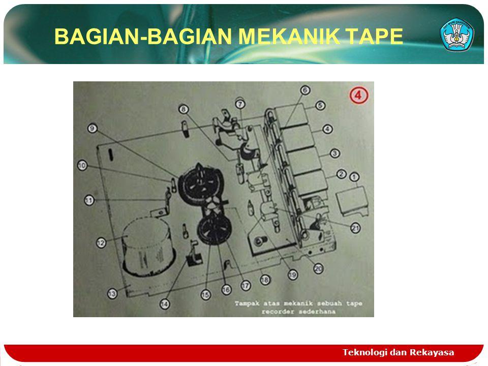 BAGIAN-BAGIAN MEKANIK TAPE Teknologi dan Rekayasa