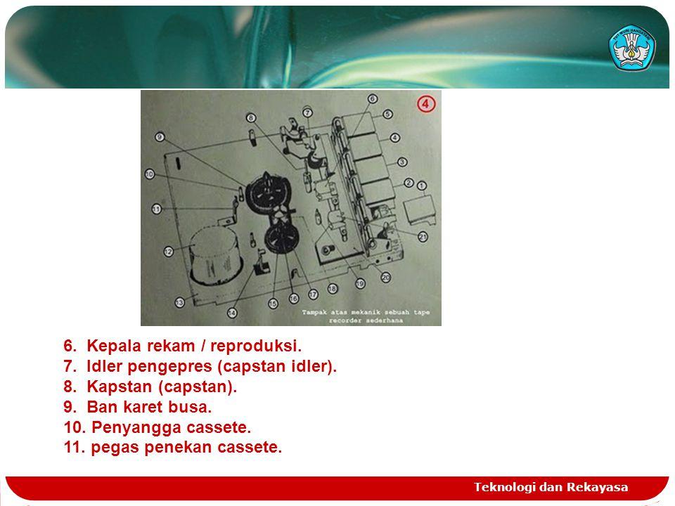 Teknologi dan Rekayasa 6. Kepala rekam / reproduksi. 7. Idler pengepres (capstan idler). 8. Kapstan (capstan). 9. Ban karet busa. 10. Penyangga casset