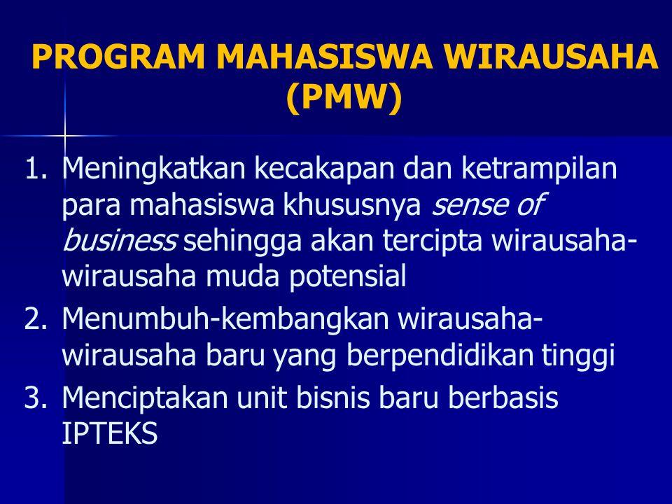 PROGRAM MAHASISWA WIRAUSAHA (PMW) 1. 1.Meningkatkan kecakapan dan ketrampilan para mahasiswa khususnya sense of business sehingga akan tercipta wiraus