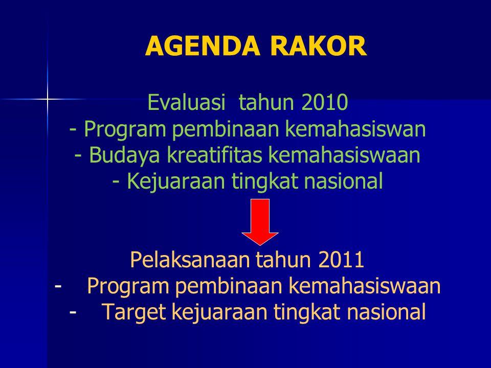 AGENDA RAKOR Evaluasi tahun 2010 - Program pembinaan kemahasiswan - Budaya kreatifitas kemahasiswaan - Kejuaraan tingkat nasional Pelaksanaan tahun 20