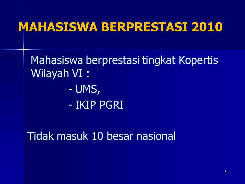 MAHASISWA BERPRESTASI 2010 Mahasiswa berprestasi tingkat Kopertis Wilayah VI : - UMS, - IKIP PGRI Tidak masuk 10 besar nasional 15