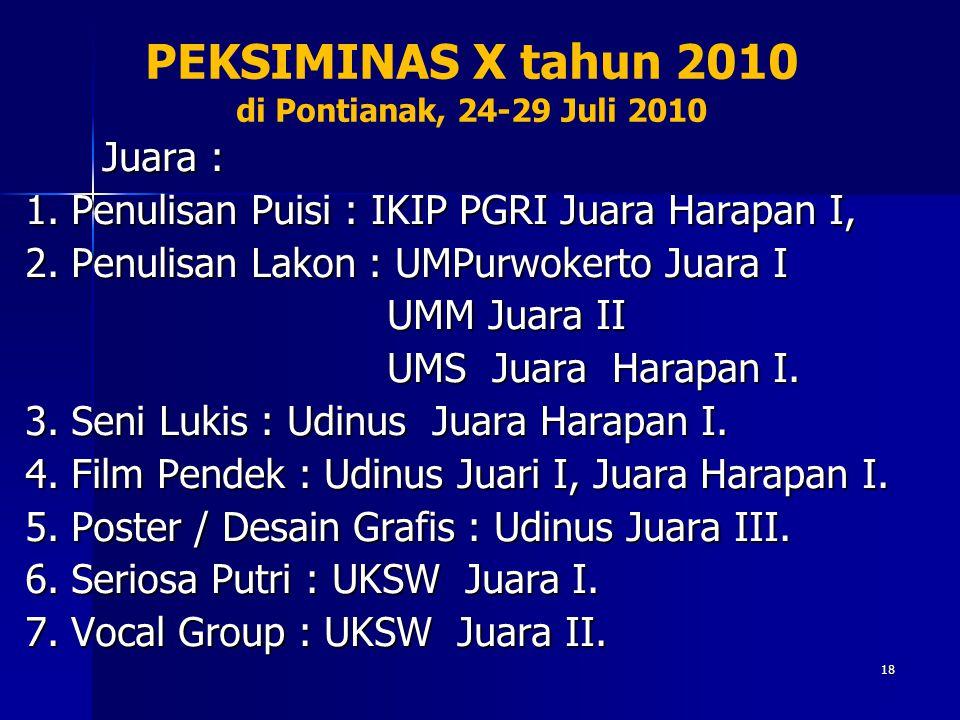 PEKSIMINAS X tahun 2010 di Pontianak, 24-29 Juli 2010 Juara : Juara : 1. Penulisan Puisi : IKIP PGRI Juara Harapan I, 1. Penulisan Puisi : IKIP PGRI J