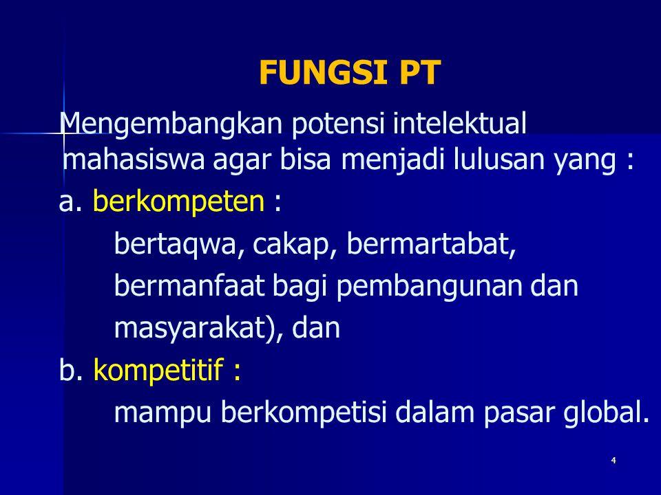 FUNGSI PT Mengembangkan potensi intelektual mahasiswa agar bisa menjadi lulusan yang : a. berkompeten : bertaqwa, cakap, bermartabat, bermanfaat bagi