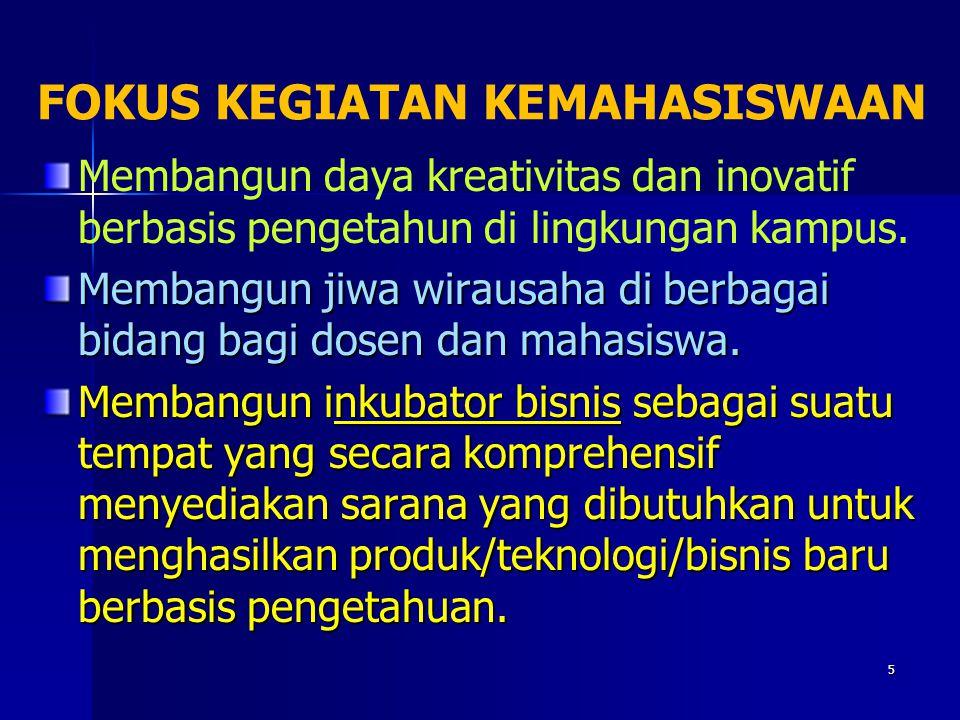 PKM 2010 Usulan proposal PKM : Lolos seleksi : 58 PTS 303 judul (7,40% dari 4.094 judul) PIMNAS ke XXIII 20 s.d 24 Juli 2010 di Universitas Mahasaraswati Denpasar, Peserta : 18 PTS dengan 21 Judul.