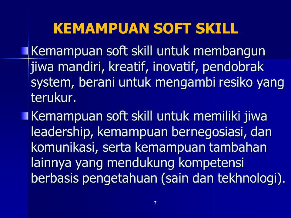 7 KEMAMPUAN SOFT SKILL Kemampuan soft skill untuk membangun jiwa mandiri, kreatif, inovatif, pendobrak system, berani untuk mengambi resiko yang teruk