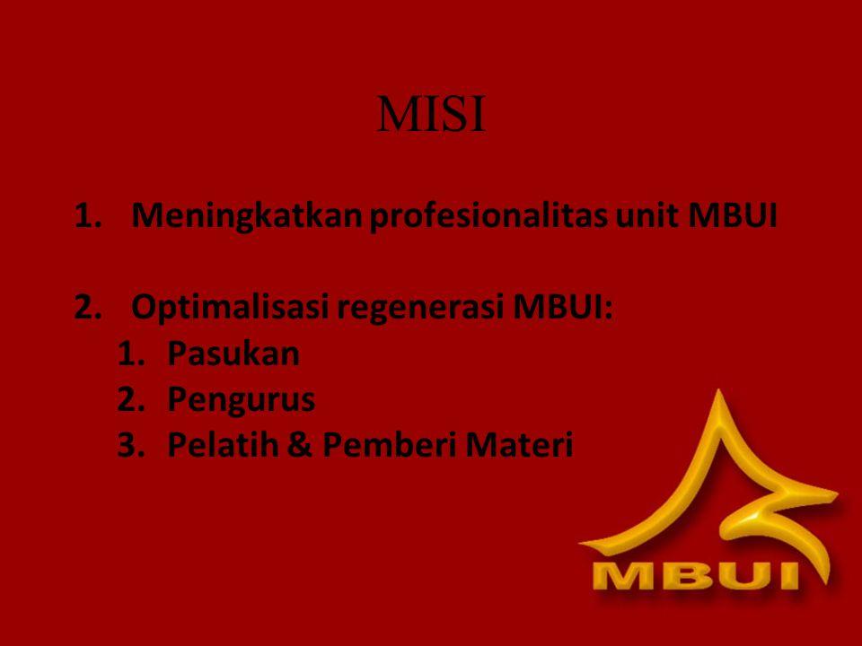 MISI 1.Meningkatkan profesionalitas unit MBUI 2.Optimalisasi regenerasi MBUI: 1.Pasukan 2.Pengurus 3.Pelatih & Pemberi Materi