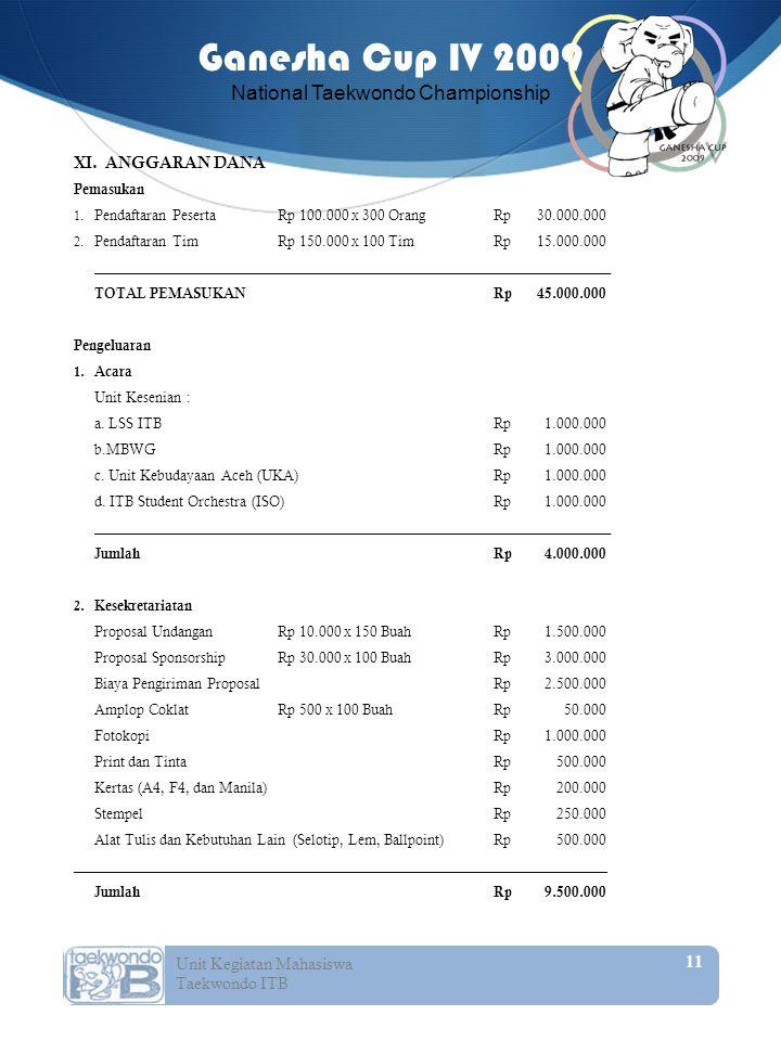 11 Unit Kegiatan Mahasiswa Taekwondo ITB Ganesha Cup IV 2009 National Taekwondo Championship XI. ANGGARAN DANA Pemasukan 1. Pendaftaran PesertaRp 100.