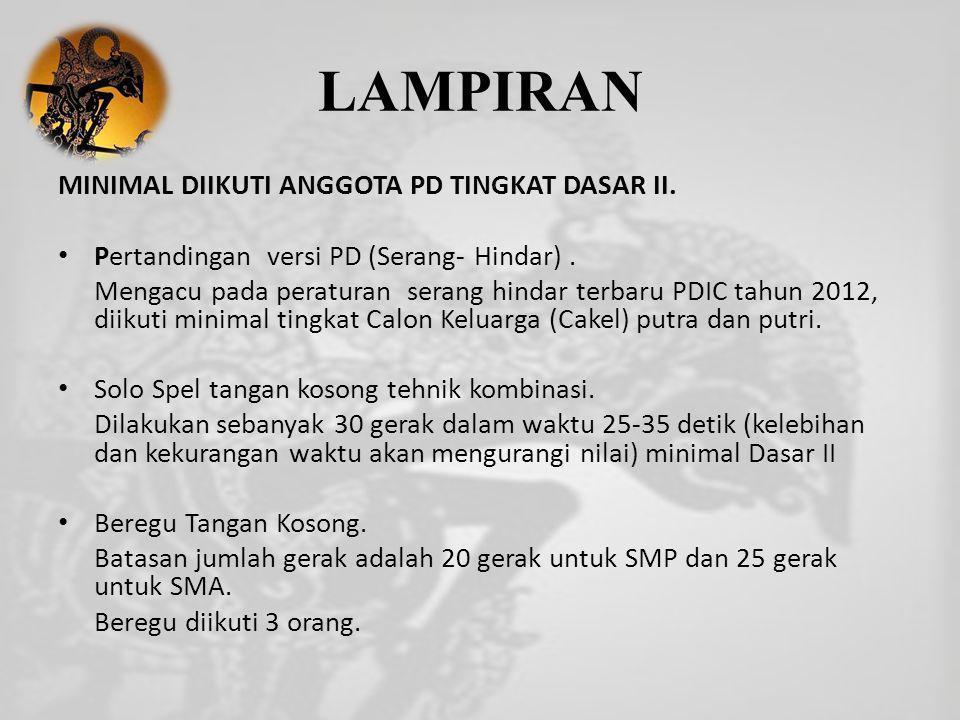 LAMPIRAN MINIMAL DIIKUTI ANGGOTA PD TINGKAT DASAR II.