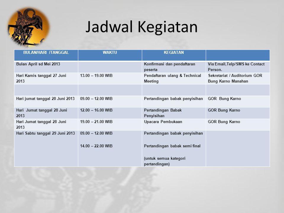 Jadwal Kegiatan BULAN/HARI /TANGGALWAKTUKEGIATAN Bulan April sd Mei 2013 Konfirmasi dan pendaftaran peserta Via Email,Telp/SMS ke Contact Person.