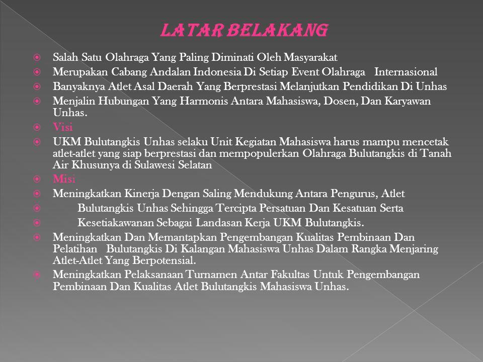 LATAR BELAKANG  Salah Satu Olahraga Yang Paling Diminati Oleh Masyarakat  Merupakan Cabang Andalan Indonesia Di Setiap Event Olahraga Internasional