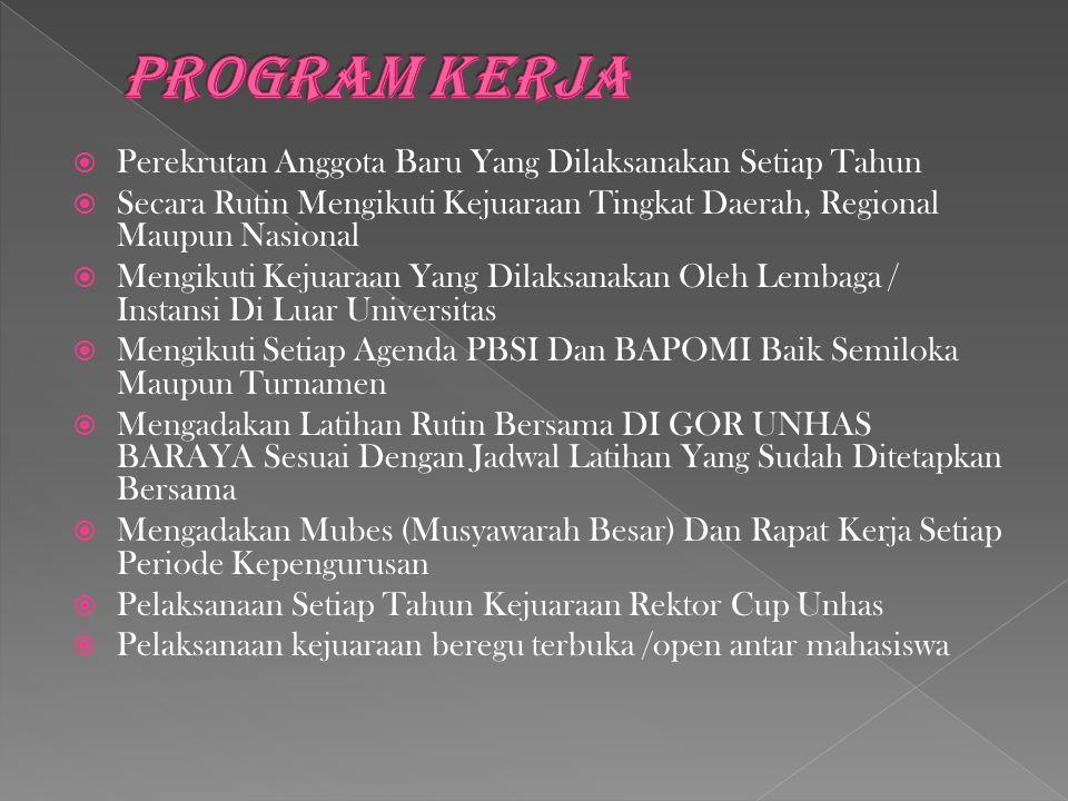  Rektor Cup 2003 (20-26 Juni 2003) di Makassar  Unhas Open (15-20 Juli 2004) di Makassar  Unhas Open (10-17 Mei 2005) di Makassar  Kejuaraan Dies Natalis Unhas 49 dan perekrutan anggota baru UKM Bulutangkis Unhas (4-9 September 2005)  Kejuaraan Mahasiswa di Jogyakarta yg diadakan oleh UKM Bulutangkis UGM Jogyakarta (10-15 Desember 2004)  Kejuaraan Mahasiswa se Indonesia Timur yang diadakan oleh Kopertis Wilayah IX (10-15 Desember 2004)  Kejuaraan Gubernur Cup II Gorontalo yang diadakan oleh Pengda PBSI Gorontalo (20-25 Oktober 2005)  Kejuaraan POMDA SUL-SEL (18-21 Maret 2007) GOR Banta-bantaeng UNM.