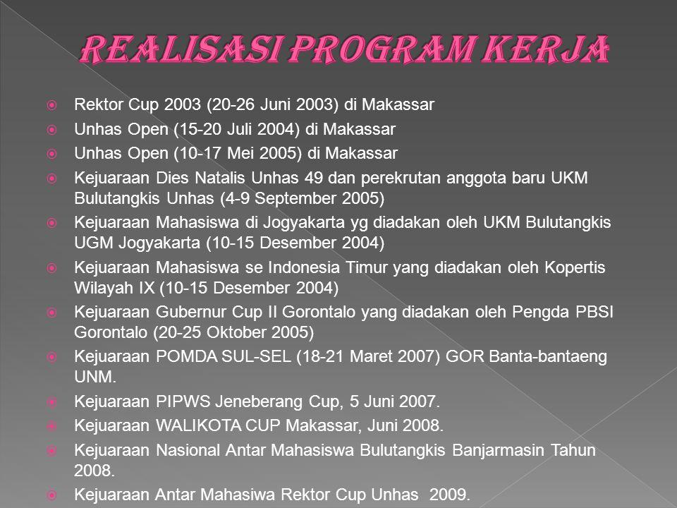  Rektor Cup 2003 (20-26 Juni 2003) di Makassar  Unhas Open (15-20 Juli 2004) di Makassar  Unhas Open (10-17 Mei 2005) di Makassar  Kejuaraan Dies