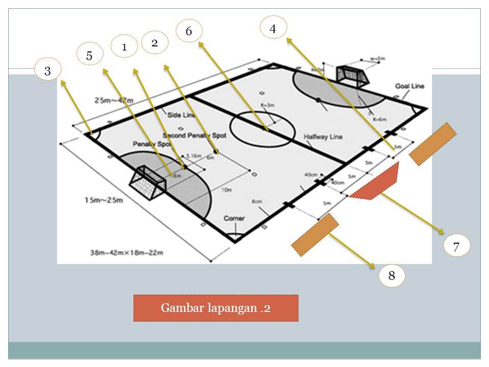 Gambar lapangan.2 5 1 3 6 4 8 2 7