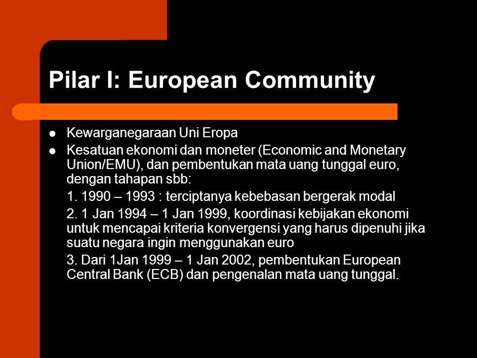 Pilar I: European Community Kewarganegaraan Uni Eropa Kesatuan ekonomi dan moneter (Economic and Monetary Union/EMU), dan pembentukan mata uang tunggal euro, dengan tahapan sbb: 1.