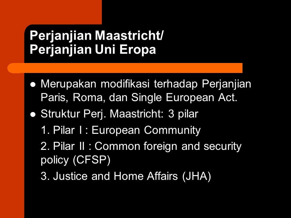 Perjanjian Maastricht/ Perjanjian Uni Eropa Merupakan modifikasi terhadap Perjanjian Paris, Roma, dan Single European Act.