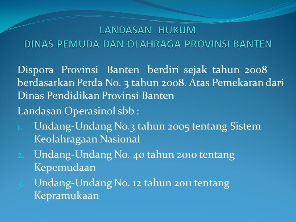 Dispora Provinsi Banten berdiri sejak tahun 2008 berdasarkan Perda No. 3 tahun 2008. Atas Pemekaran dari Dinas Pendidikan Provinsi Banten Landasan Ope