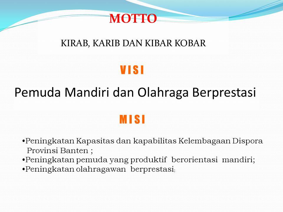 Pemuda Mandiri dan Olahraga Berprestasi V I S I MOTTO KIRAB, KARIB DAN KIBAR KOBAR Peningkatan Kapasitas dan kapabilitas Kelembagaan Dispora Provinsi