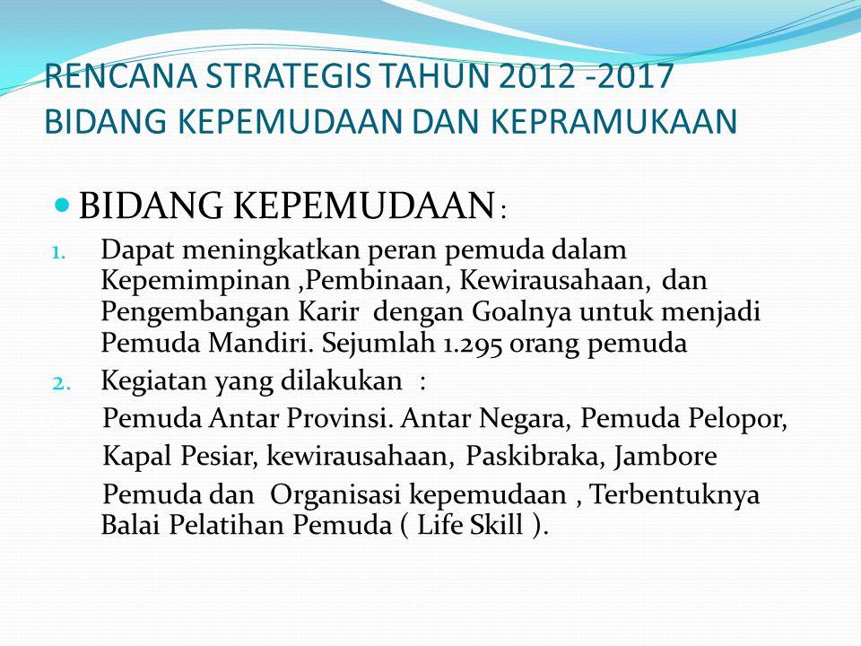 RENCANA STRATEGIS TAHUN 2012 -2017 BIDANG KEPEMUDAAN DAN KEPRAMUKAAN BIDANG KEPEMUDAAN : 1. Dapat meningkatkan peran pemuda dalam Kepemimpinan,Pembina