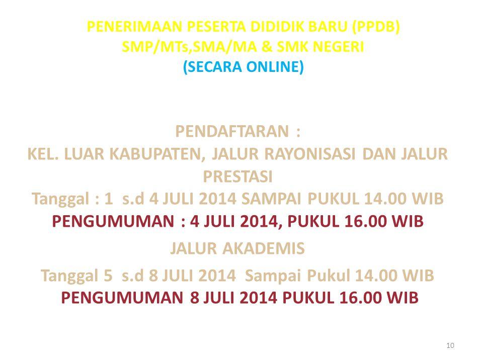 PENERIMAAN PESERTA DIDIDIK BARU (PPDB) SMP/MTs,SMA/MA & SMK NEGERI (SECARA ONLINE) PENDAFTARAN : KEL.