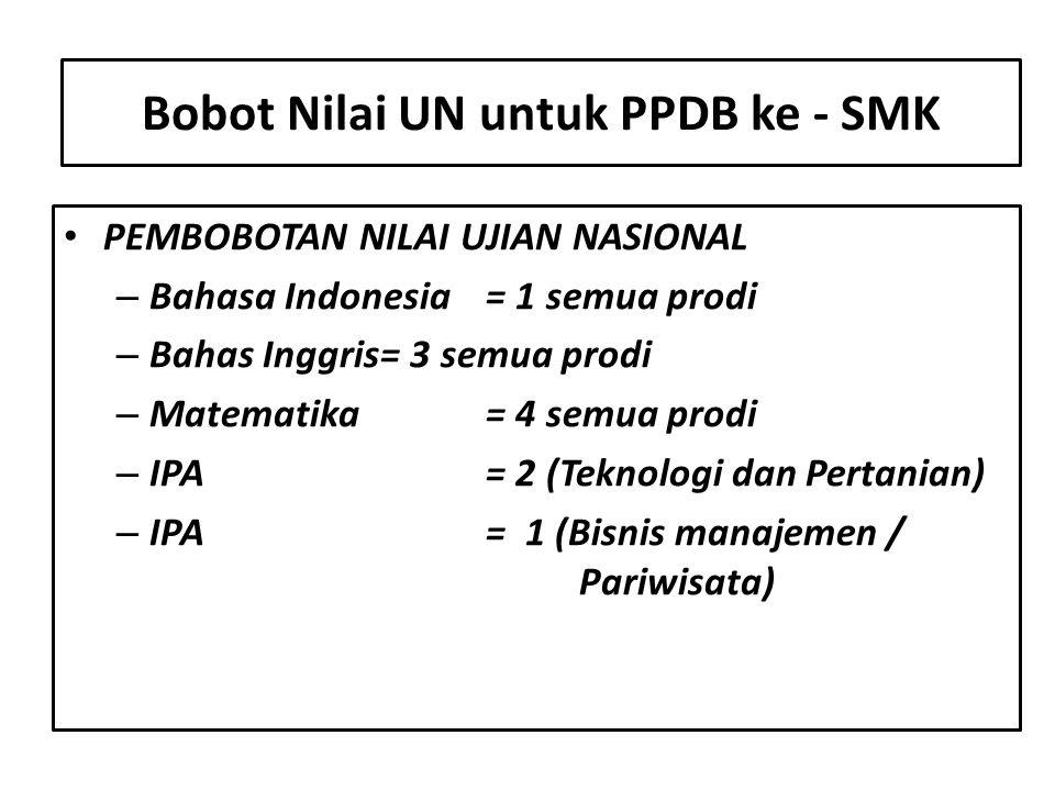 Bobot Nilai UN untuk PPDB ke - SMK PEMBOBOTAN NILAI UJIAN NASIONAL – Bahasa Indonesia= 1 semua prodi – Bahas Inggris= 3 semua prodi – Matematika= 4 semua prodi – IPA= 2 (Teknologi dan Pertanian) – IPA= 1 (Bisnis manajemen / Pariwisata)