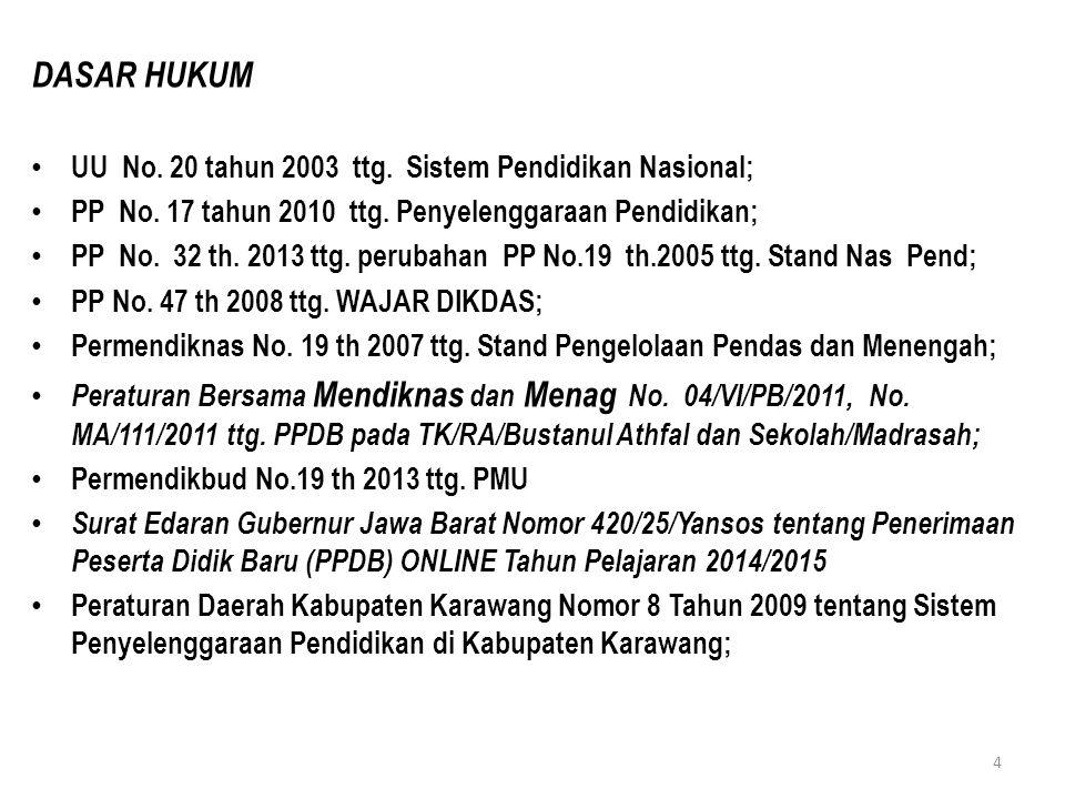 DASAR HUKUM UU No. 20 tahun 2003 ttg. Sistem Pendidikan Nasional; PP No. 17 tahun 2010 ttg. Penyelenggaraan Pendidikan; PP No. 32 th. 2013 ttg. peruba