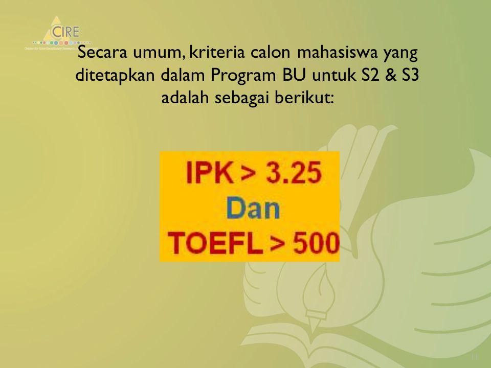 Secara umum, kriteria calon mahasiswa yang ditetapkan dalam Program BU untuk S2 & S3 adalah sebagai berikut: 11