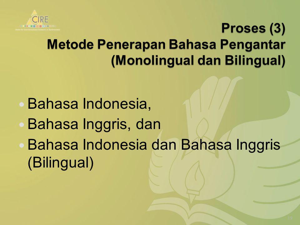 Proses (3) Metode Penerapan Bahasa Pengantar (Monolingual dan Bilingual) Bahasa Indonesia, Bahasa Inggris, dan Bahasa Indonesia dan Bahasa Inggris (Bilingual) 19