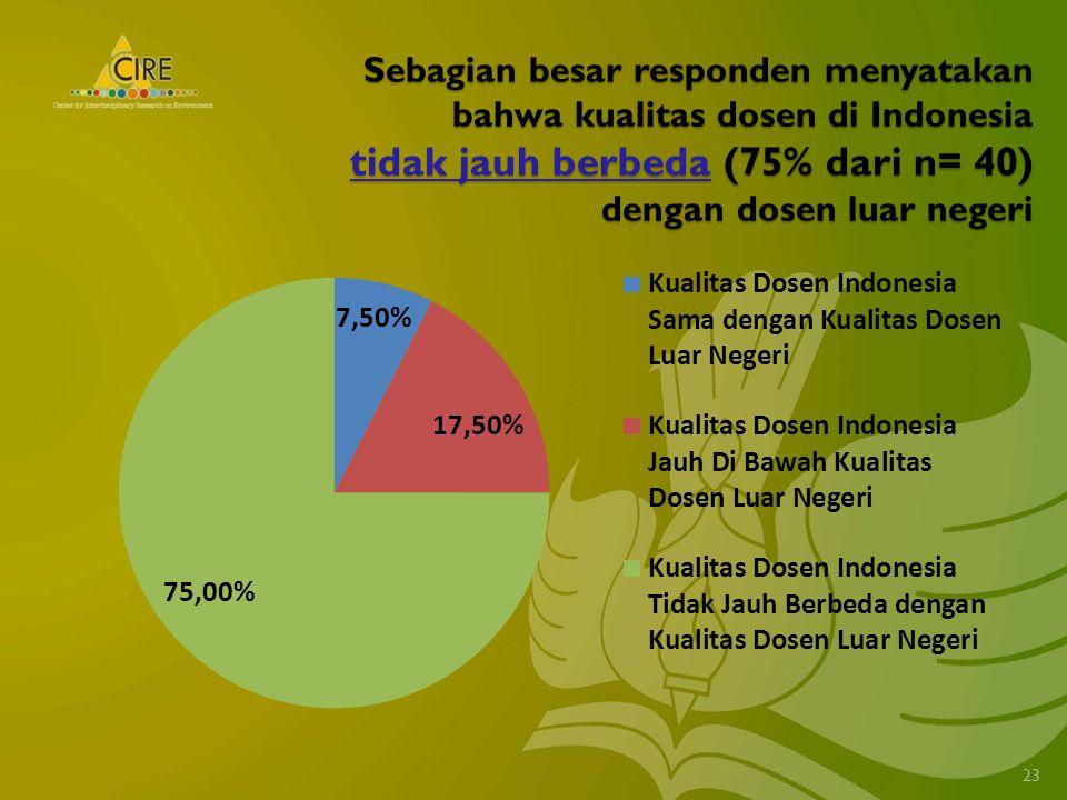 Sebagian besar responden menyatakan bahwa kualitas dosen di Indonesia tidak jauh berbeda (75% dari n= 40) dengan dosen luar negeri 23
