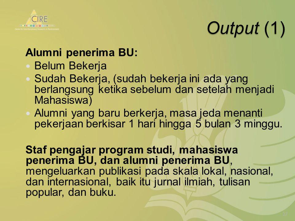 Output (1) Alumni penerima BU: Belum Bekerja Sudah Bekerja, (sudah bekerja ini ada yang berlangsung ketika sebelum dan setelah menjadi Mahasiswa) Alumni yang baru berkerja, masa jeda menanti pekerjaan berkisar 1 hari hingga 5 bulan 3 minggu.