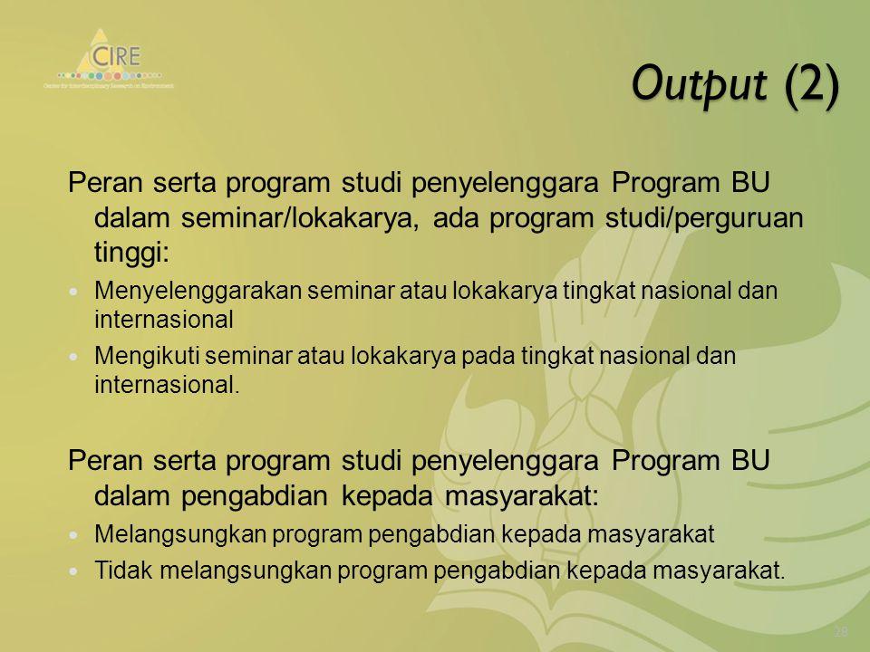 Output (2) Peran serta program studi penyelenggara Program BU dalam seminar/lokakarya, ada program studi/perguruan tinggi: Menyelenggarakan seminar atau lokakarya tingkat nasional dan internasional Mengikuti seminar atau lokakarya pada tingkat nasional dan internasional.