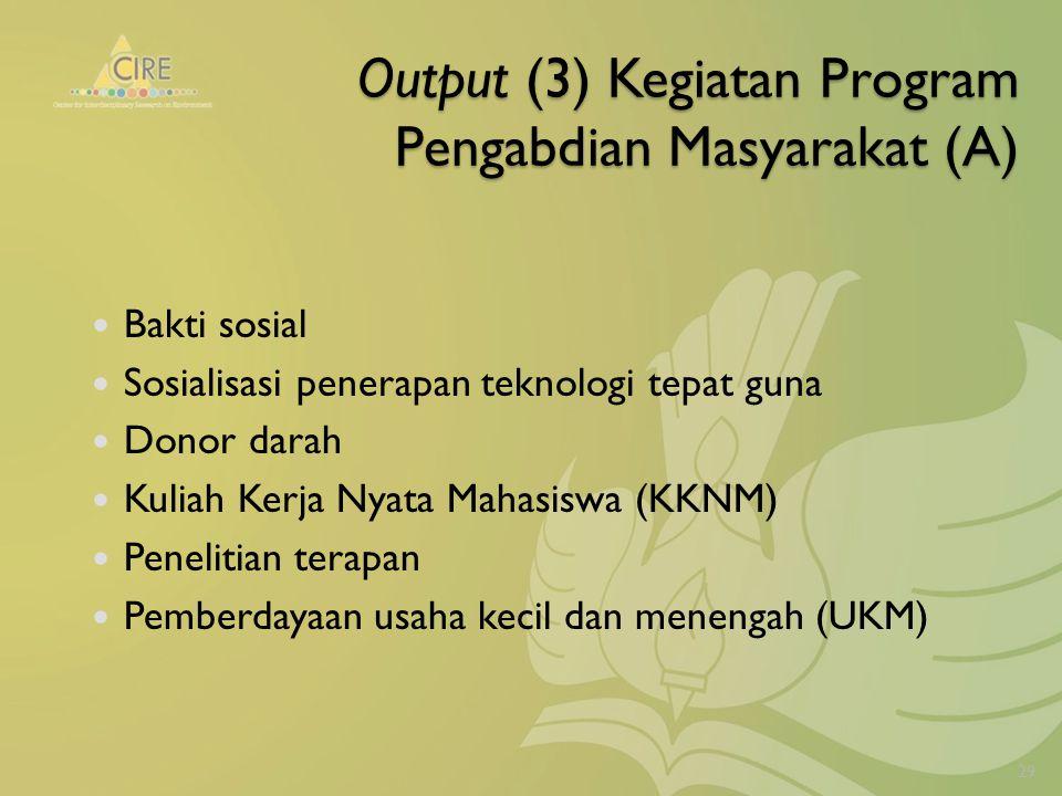 Output (3) Kegiatan Program Pengabdian Masyarakat (A) Bakti sosial Sosialisasi penerapan teknologi tepat guna Donor darah Kuliah Kerja Nyata Mahasiswa (KKNM) Penelitian terapan Pemberdayaan usaha kecil dan menengah (UKM) 29