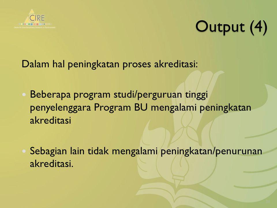 Output (4) Dalam hal peningkatan proses akreditasi: Beberapa program studi/perguruan tinggi penyelenggara Program BU mengalami peningkatan akreditasi Sebagian lain tidak mengalami peningkatan/penurunan akreditasi.
