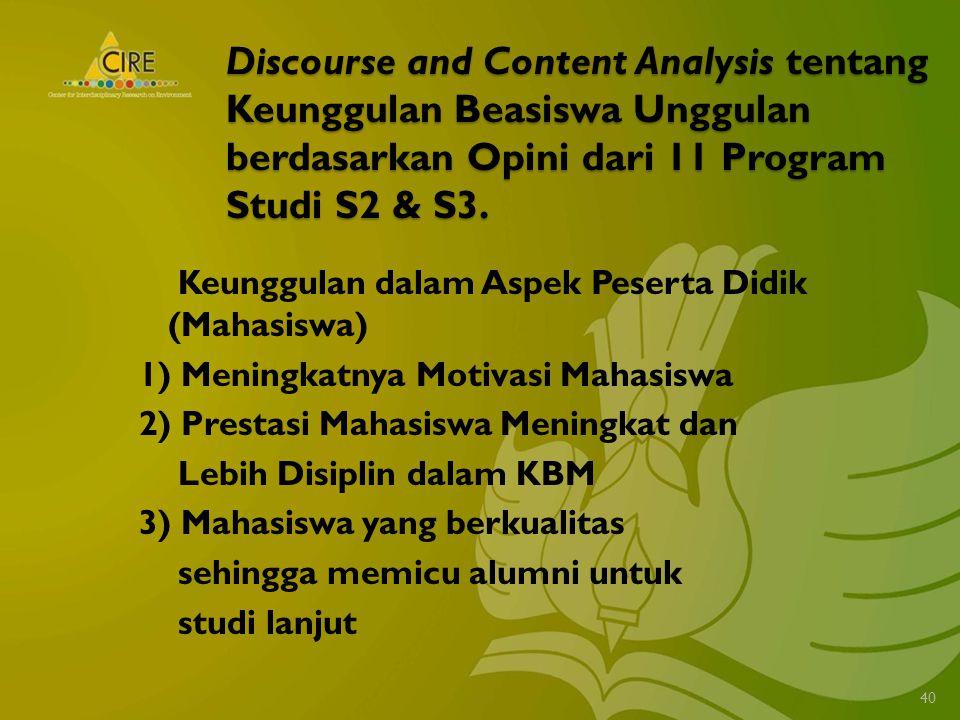 Discourse and Content Analysis tentang Keunggulan Beasiswa Unggulan berdasarkan Opini dari 11 Program Studi S2 & S3.