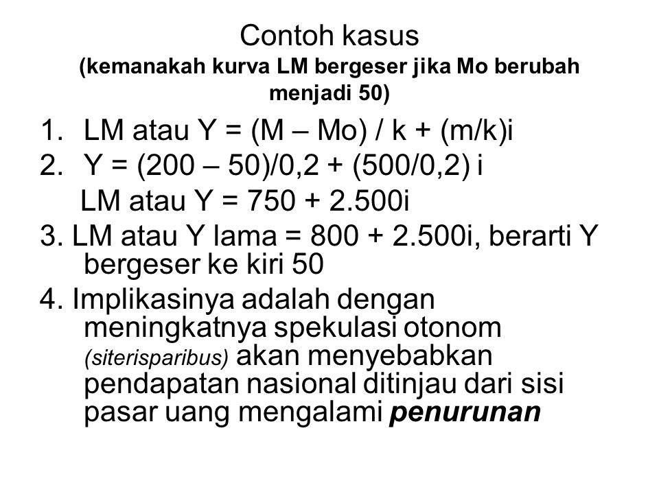 Contoh kasus (kemanakah kurva LM bergeser jika Mo berubah menjadi 50) 1.LM atau Y = (M – Mo) / k + (m/k)i 2.Y = (200 – 50)/0,2 + (500/0,2) i LM atau Y