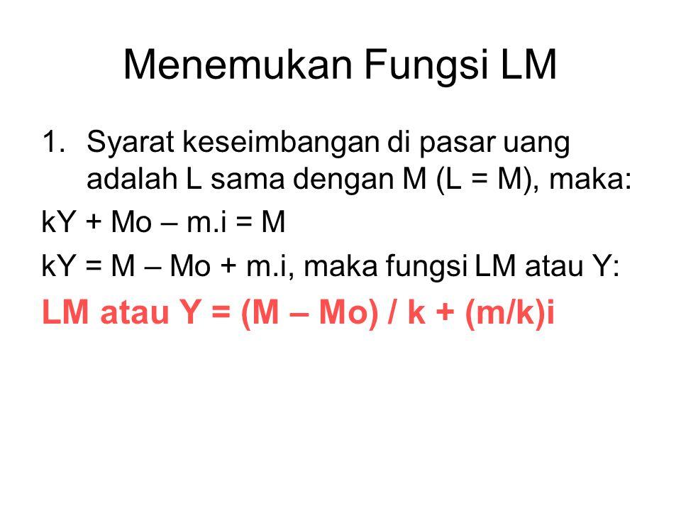Menemukan Fungsi LM 1.Syarat keseimbangan di pasar uang adalah L sama dengan M (L = M), maka: kY + Mo – m.i = M kY = M – Mo + m.i, maka fungsi LM atau