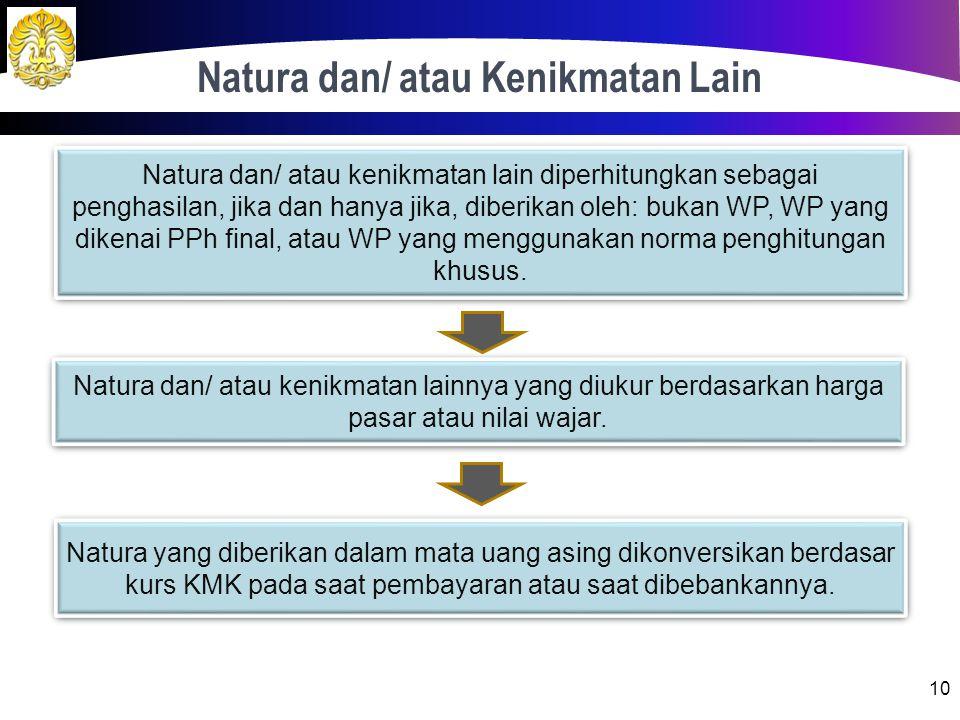 Pengecualian Objek 9 Pembayaran manfaat atau santunan asuransi. Natura dan/ kenikmatan lain yang diberikan oleh WP atau pemerintah. Iuran yang diterim