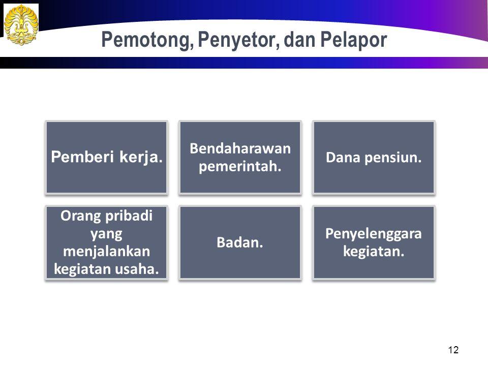 Objek PPh 21 Final 11 Penghasilan tidak tetap atau tidak teratur yang menjadi beban APBN atau APBD. (PMK No. 262/ PMK.03/ 2010) Dana pensiun yang dial
