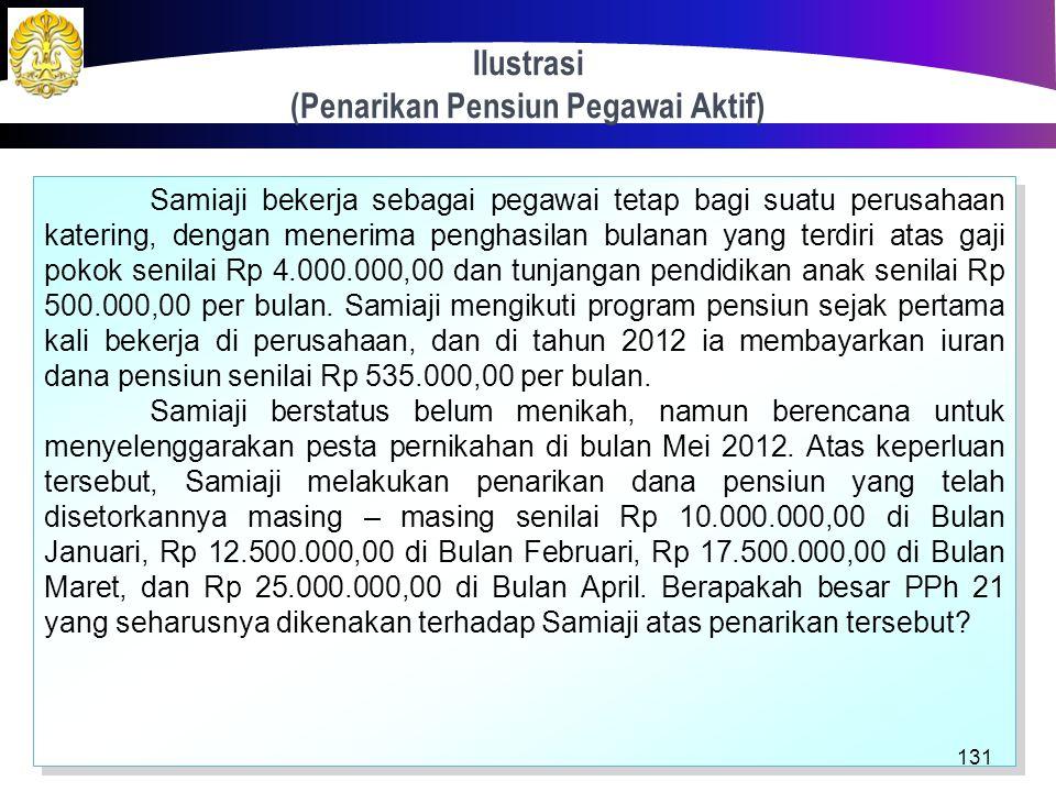Jawaban: Ilustrasi (Honorarium Komisaris) 130 PeriodePembayaranPajak TerutangKumulatif Kuartal I135.000.0005% x 50.000.000 + 15% x 85.000.000 = 15.250