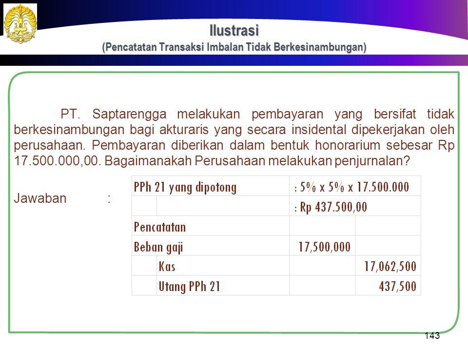 Fa. Wirata membayarkan gaji bruto sebesar Rp 2.275.000,00 dan iuran pensiun sebesar Rp 35.000,00, dengan PPh 21 sebesar Rp 21.450,00. Pegawai membayar