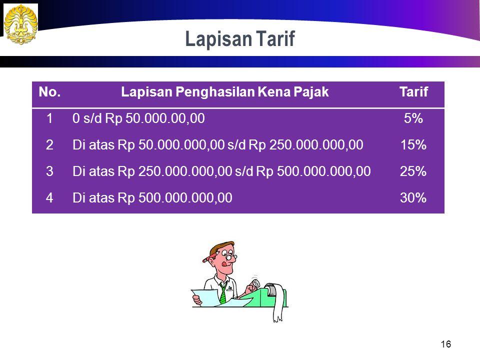 PPh 21 Lebih Bayar 15 Jika WP menyampaikan SPT lebih bayar, maka SPT disampaikan maksimal 3 tahun setelah berakhirnya tahun pajak bersangkutan. Jika S