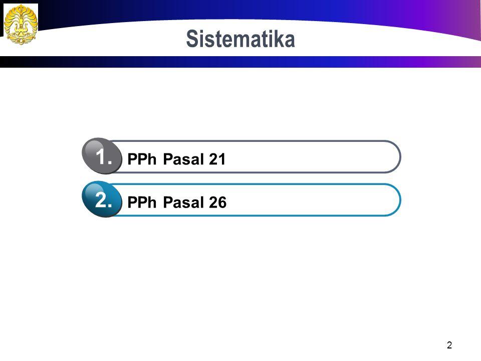 PPh Pasal 21 dan Pasal 26 Dwi Martani Slide by: Jayu Pramudya Departemen Akuntansi FEUI