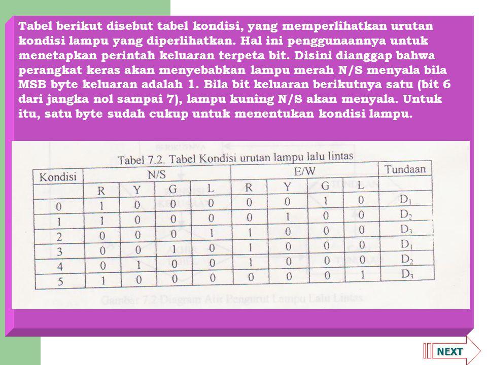 NEXT Tabel berikut disebut tabel kondisi, yang memperlihatkan urutan kondisi lampu yang diperlihatkan. Hal ini penggunaannya untuk menetapkan perintah