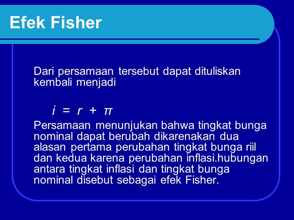 Efek Fisher Dari persamaan tersebut dapat dituliskan kembali menjadi i = r + π Persamaan menunjukan bahwa tingkat bunga nominal dapat berubah dikarena