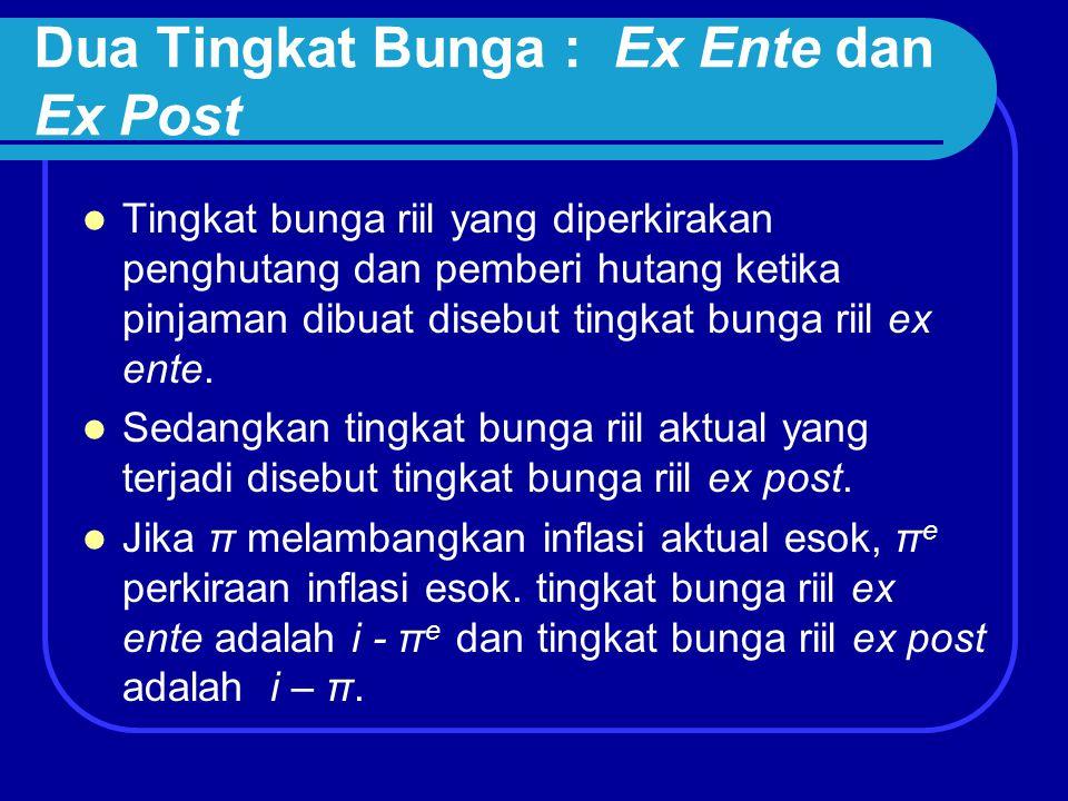 Dua Tingkat Bunga : Ex Ente dan Ex Post Tingkat bunga riil yang diperkirakan penghutang dan pemberi hutang ketika pinjaman dibuat disebut tingkat bung