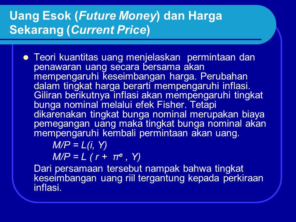 Uang Esok (Future Money) dan Harga Sekarang (Current Price) Teori kuantitas uang menjelaskan permintaan dan penawaran uang secara bersama akan mempeng