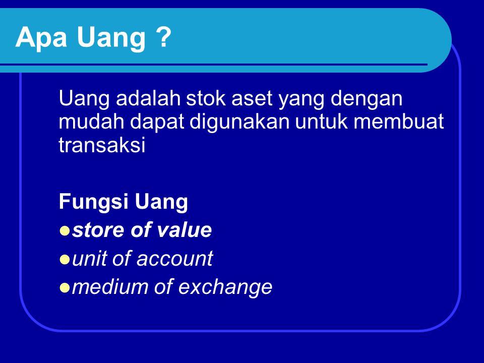 Jenis-jenis Uang Uang fiat yaitu uang yang tidak memiliki nilai intrisik Uang komoditi, yaitu uang yang memiliki nilai intrisik