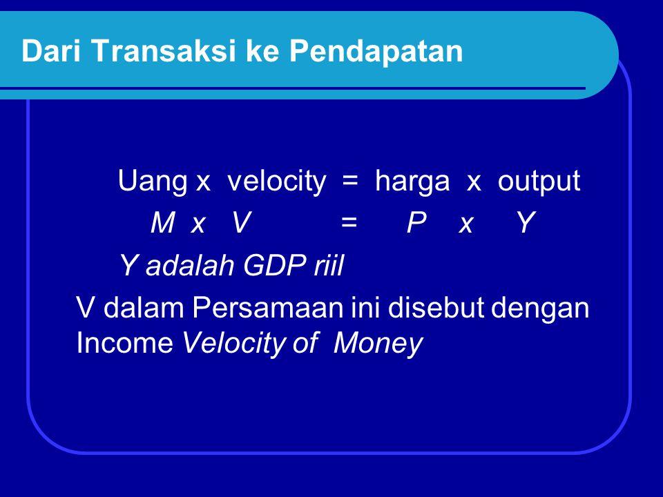 Dari Transaksi ke Pendapatan Uang x velocity = harga x output M x V = P x Y Y adalah GDP riil V dalam Persamaan ini disebut dengan Income Velocity of