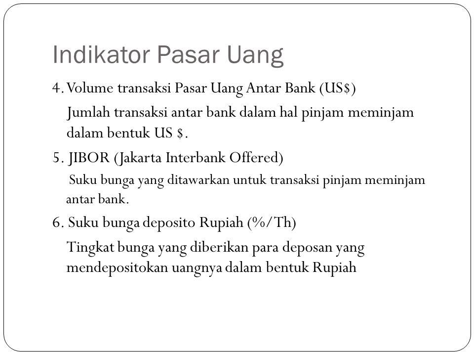 Indikator Pasar Uang 4.
